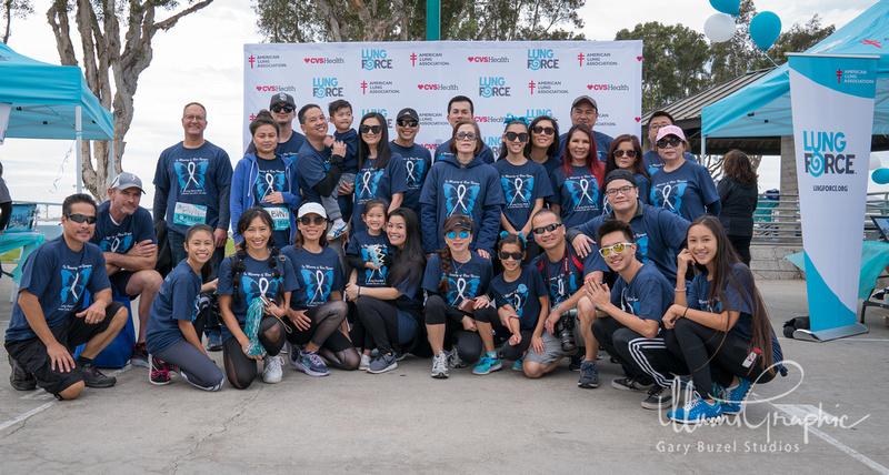 Lungfoce team